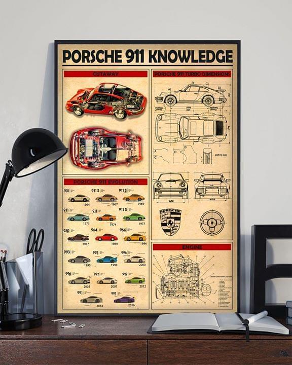 Porche 911 knowledge poster 1