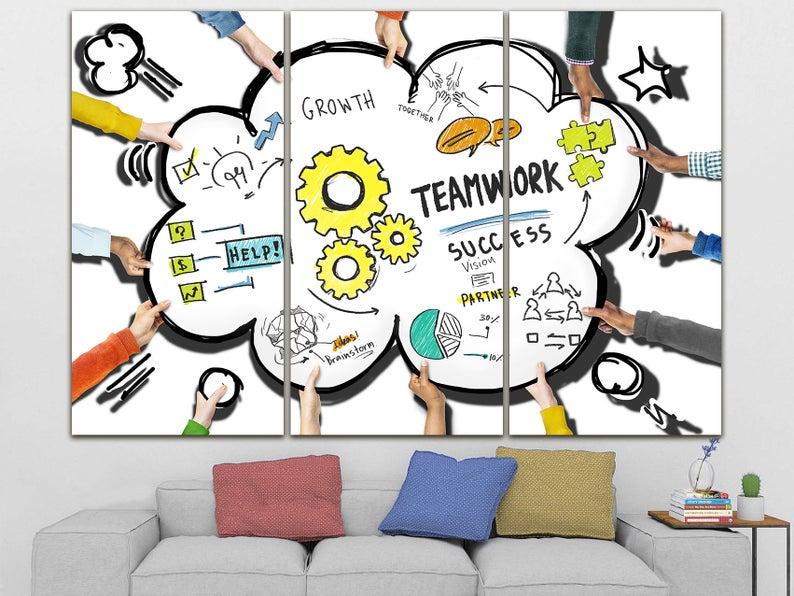 mind map teamwork canvas 1