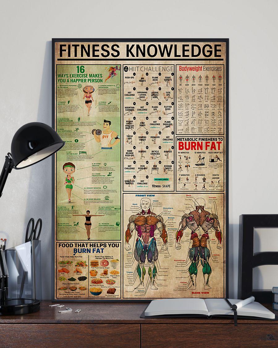fitness knowledge retro poster 3