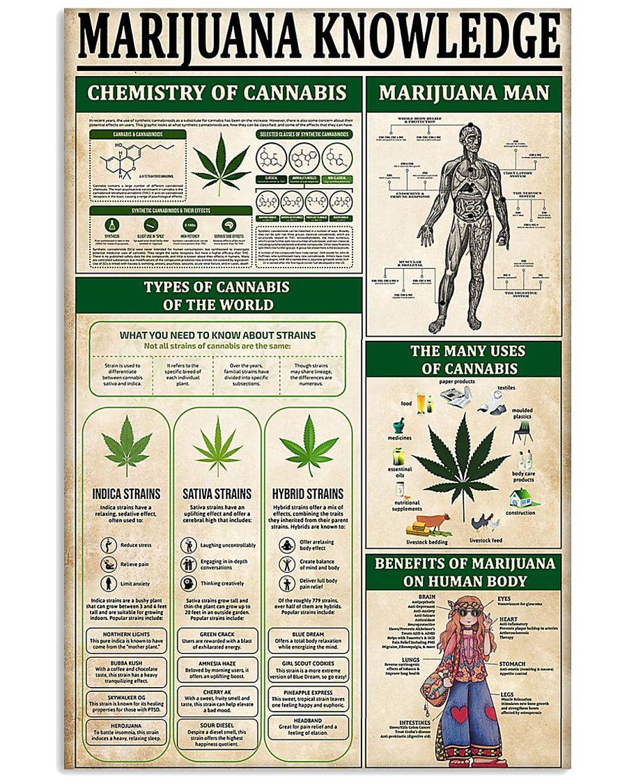 vintage marijuana knowledge poster 1