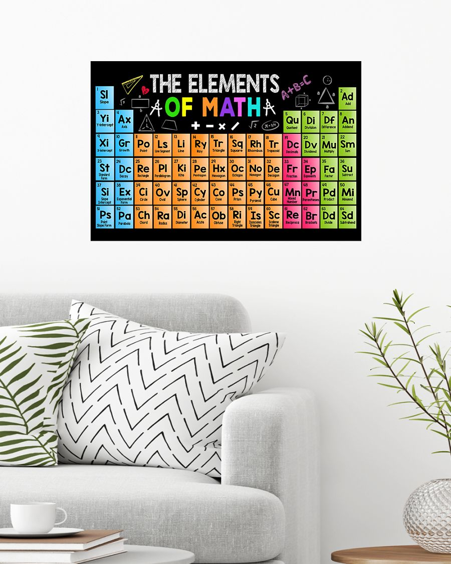 math lover the elements of math poster 2