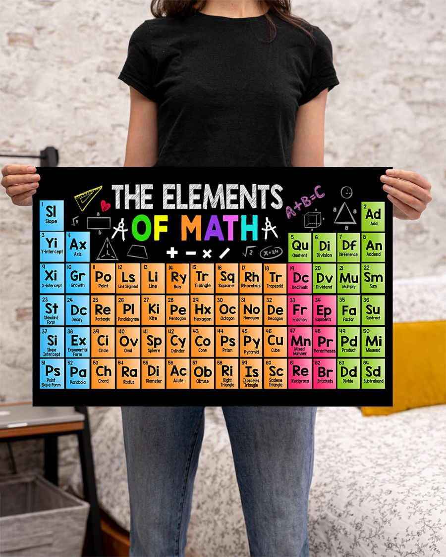 math lover the elements of math poster 3