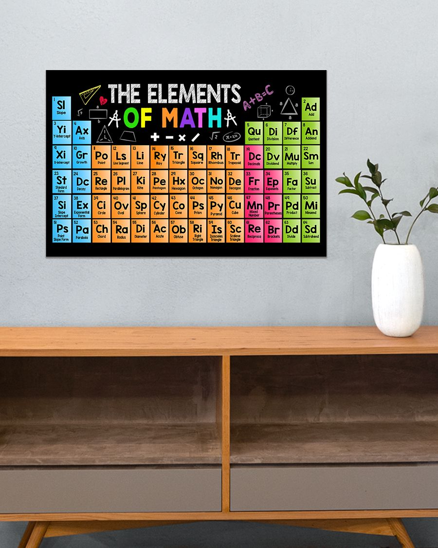 math lover the elements of math poster 4
