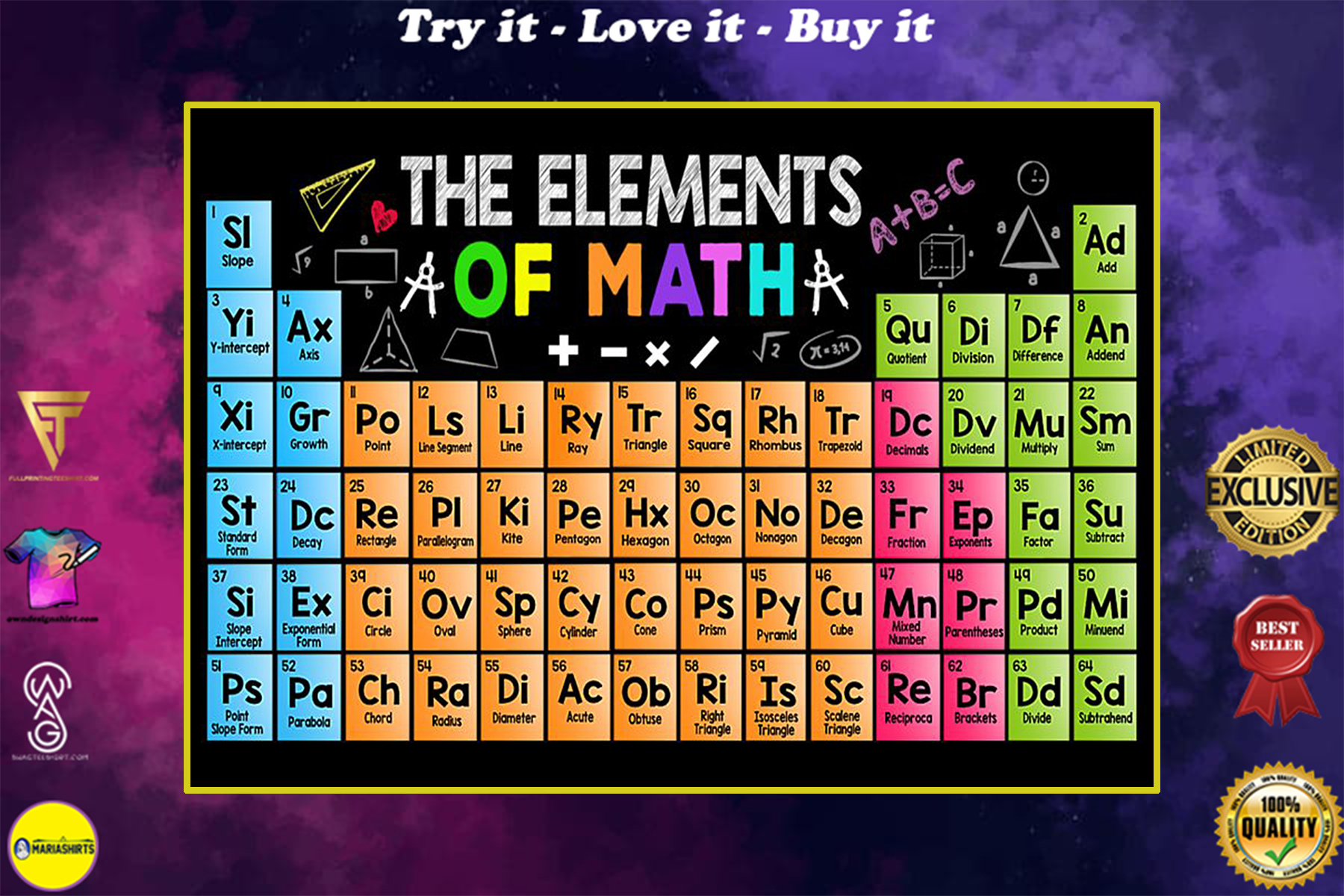 math lover the elements of math poster