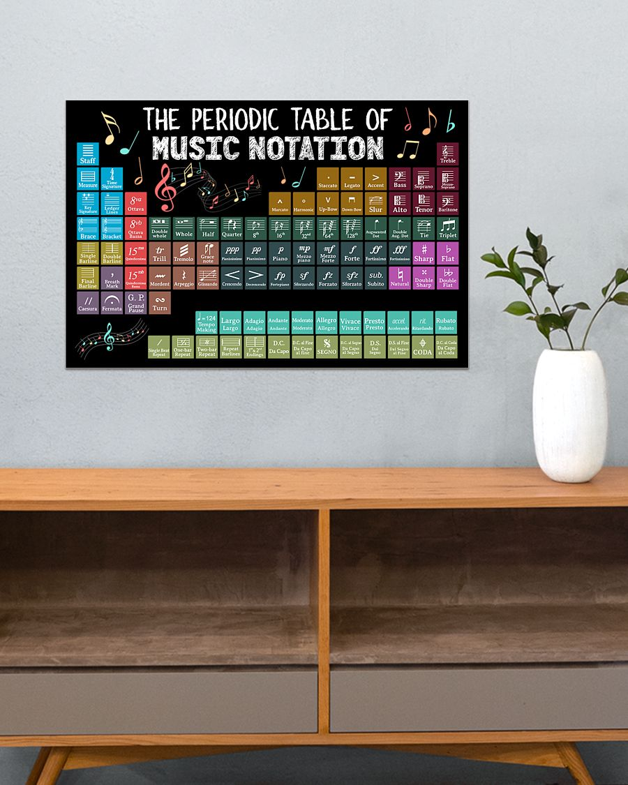 periodic table of music notation poster 3