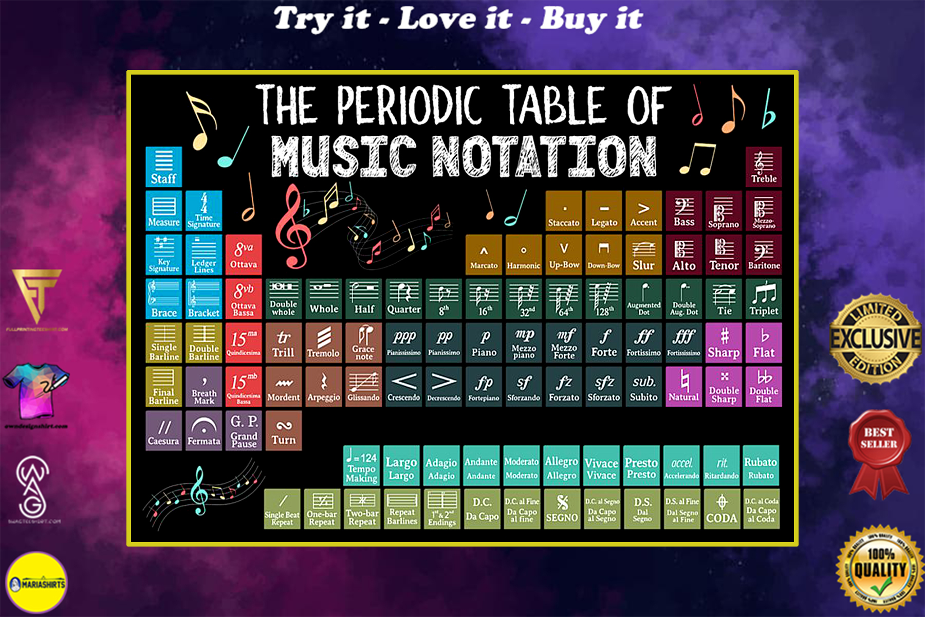 periodic table of music notation poster