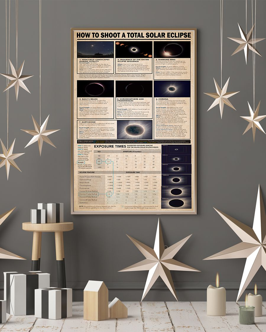 how to shoot a total solar eclipse photographer sports photography poster 5