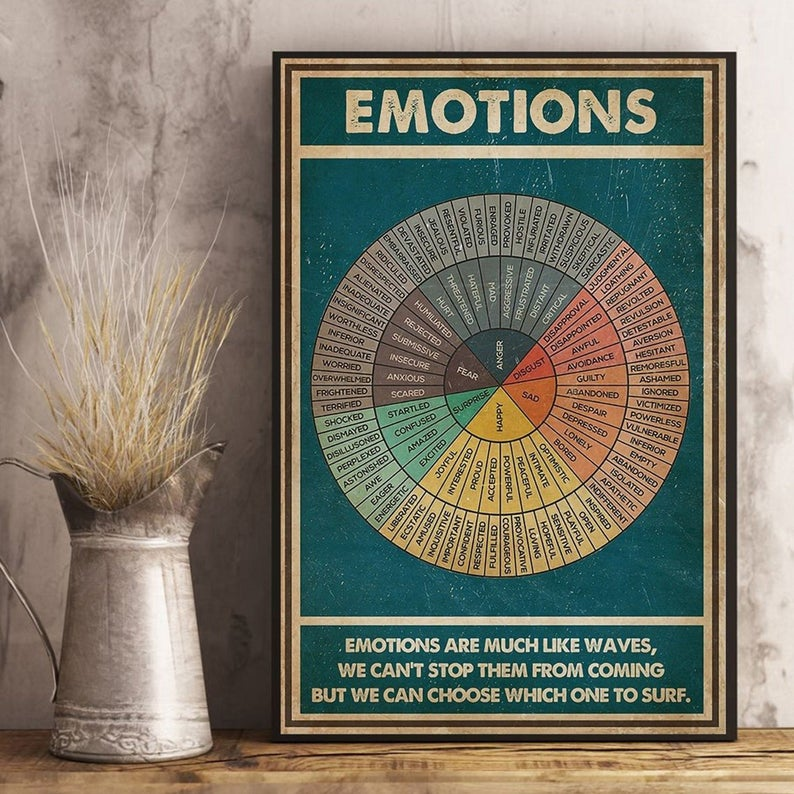 social worker emotions wheel chart poster 2