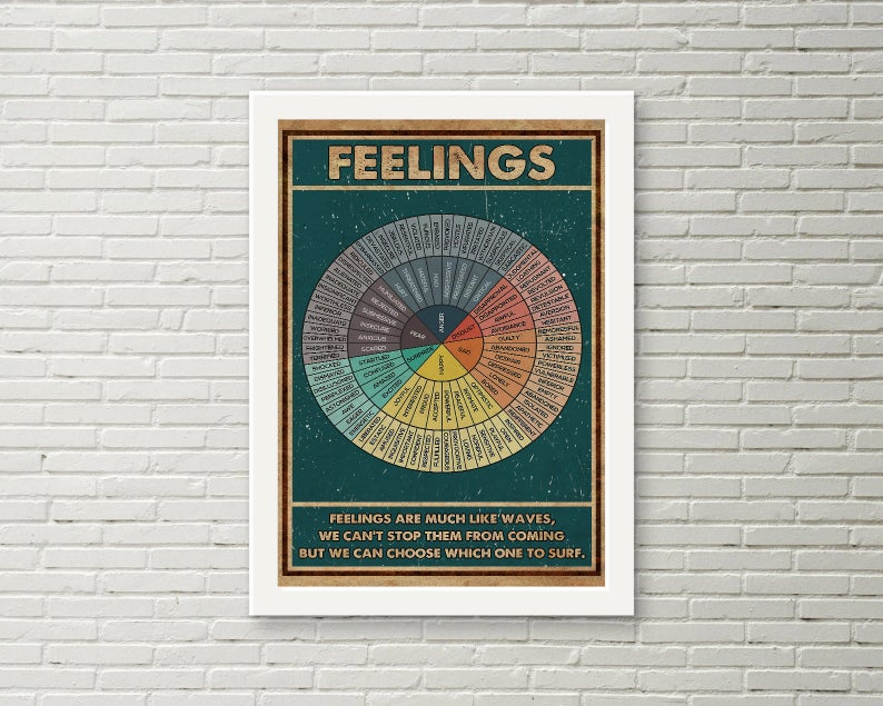 social worker feelings wheel chart poster 2