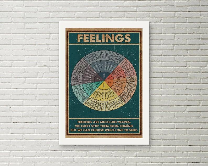 social worker feelings wheel chart poster 4