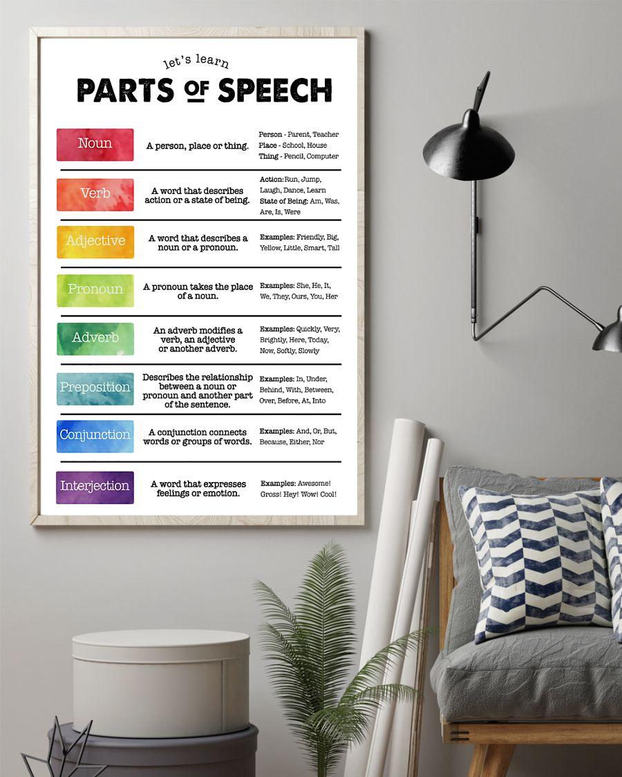 speech language pathologist parts of speech poster 3
