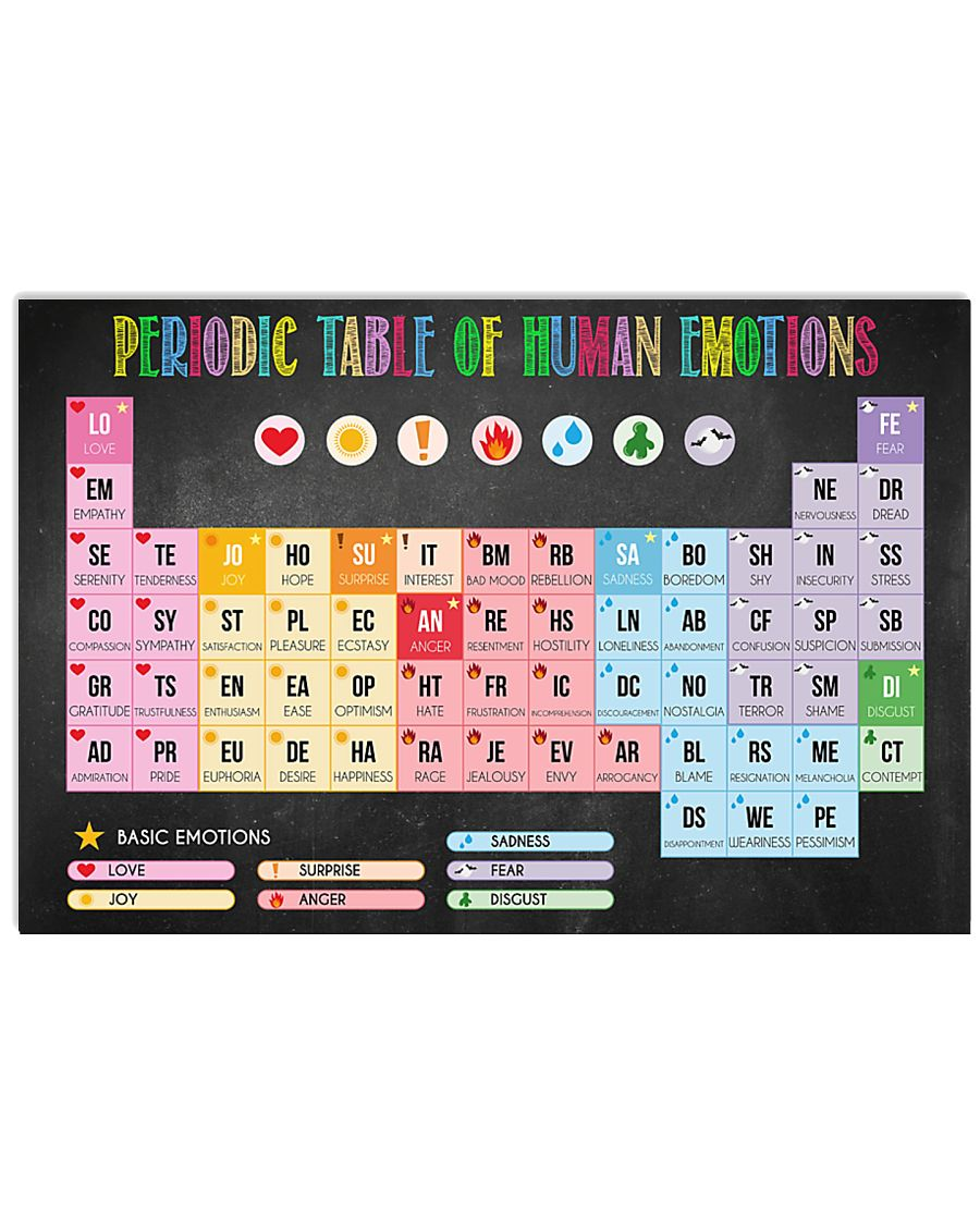 teacher periodic table of human emotions poster 2