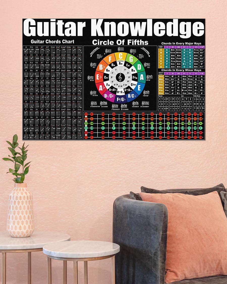 vintage guitar knowledge poster 2
