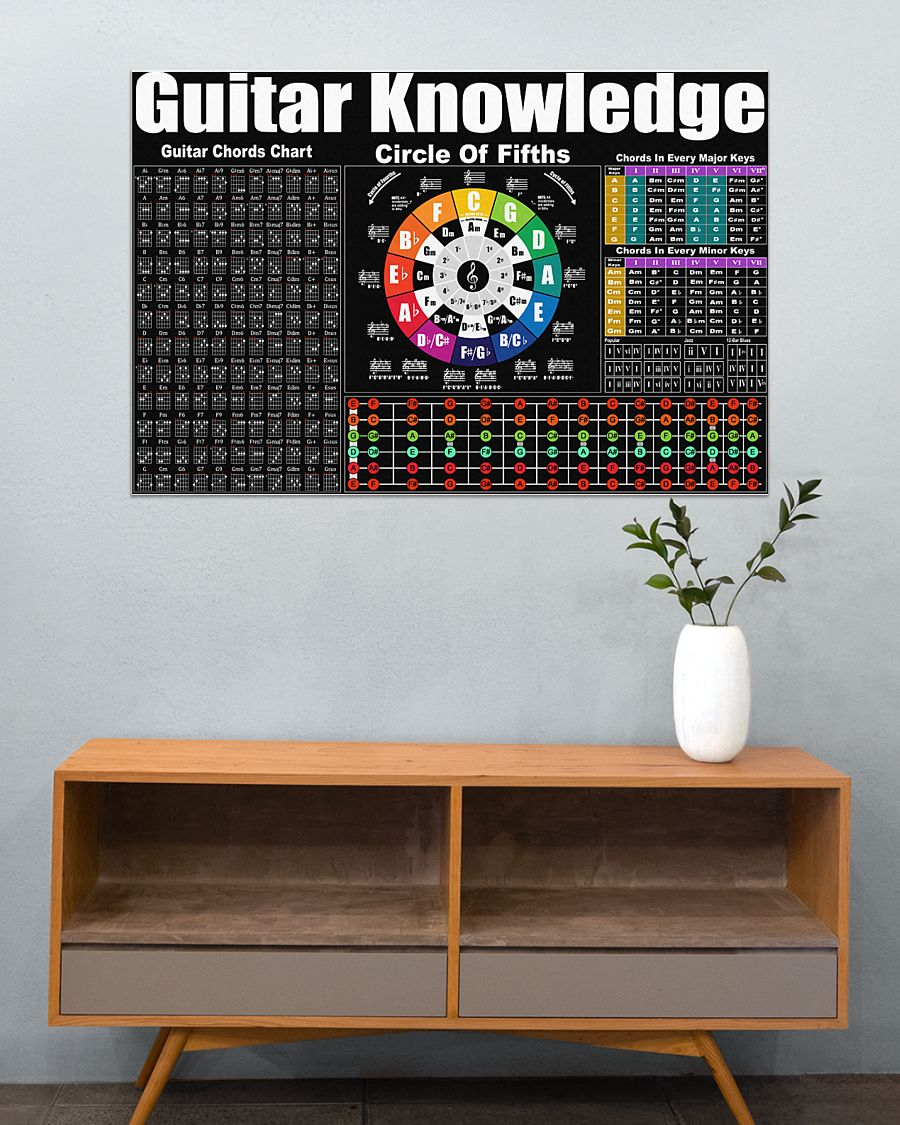 vintage guitar knowledge poster 4