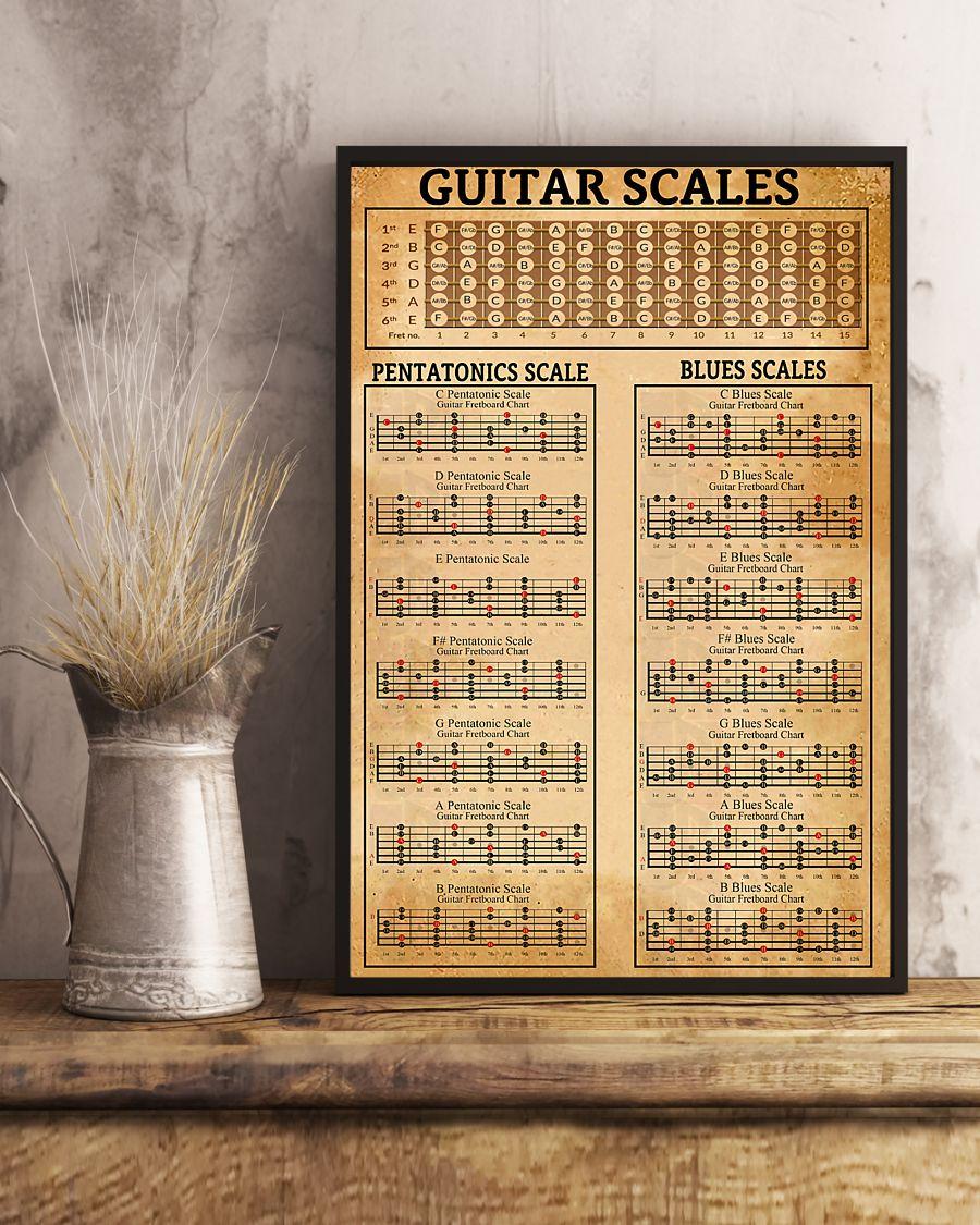 vintage guitar scales poster 3