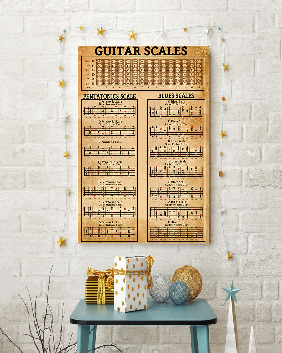 vintage guitar scales poster 5