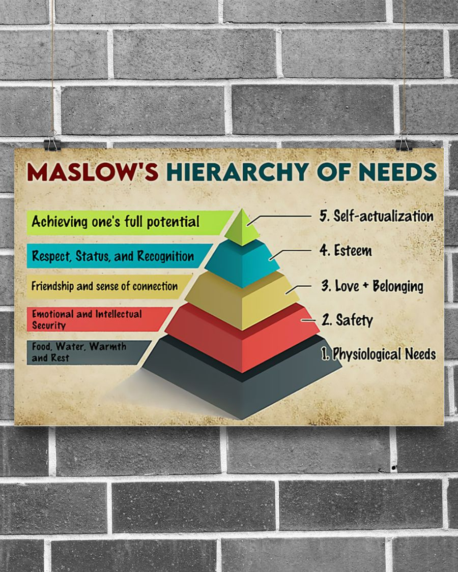 vintage social worker maslows hierarchy of needs poster 2