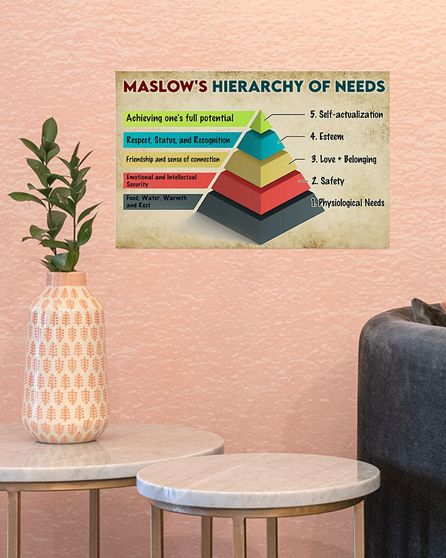 vintage social worker maslows hierarchy of needs poster 3