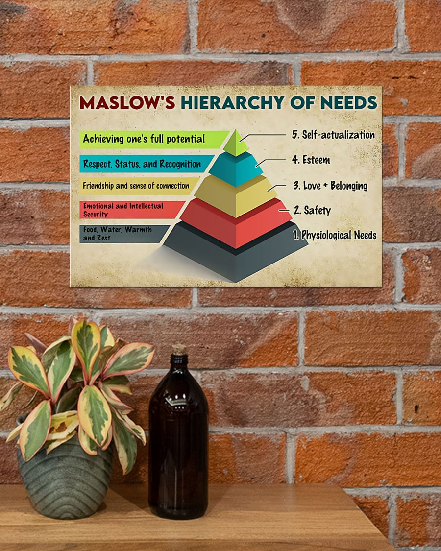 vintage social worker maslows hierarchy of needs poster 4
