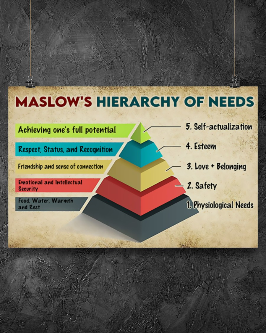 vintage social worker maslows hierarchy of needs poster 5