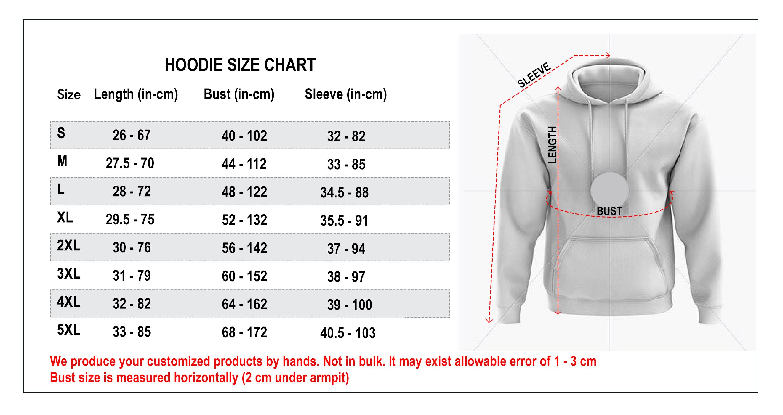 3d size chart